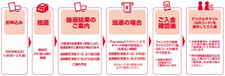 嵐 5x20 コンサート チケット 申し込み方法