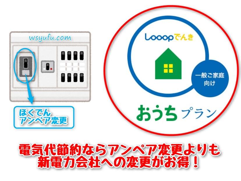 ほくでんのアンペア変更より基本料金無料のLooopでんきに切り替えると1万円以上お得!