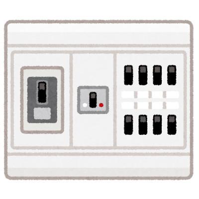 ループ電気 デメリット アンペア変更