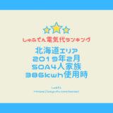 【しゅふでん評価】北海道新電力ランキング1位Looopでんき2位ピタでん3位楽天でんき