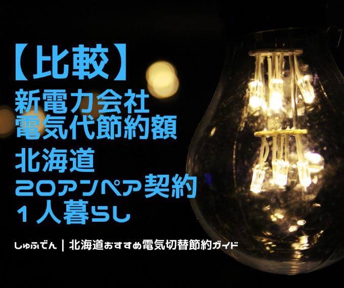北海道エリア 電気代安いランキング 新電力会社 ピタでん1位 20アンペア契約 一人暮らし