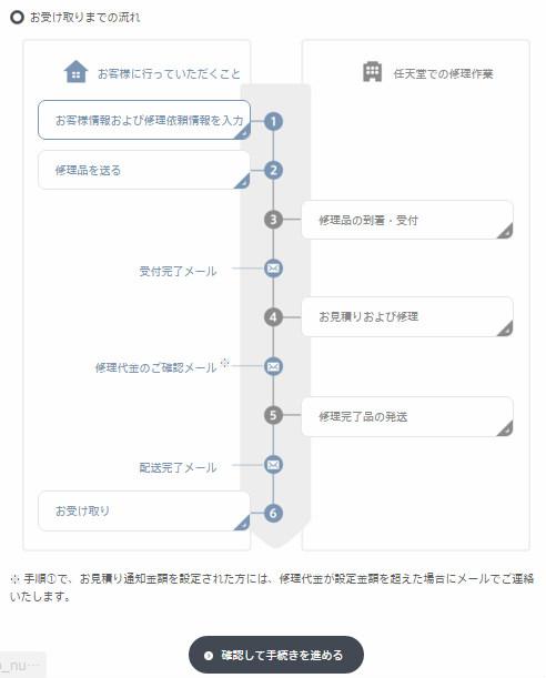 ニンテンドー3DSLL修理
