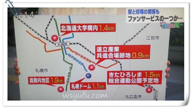 日本ハムファイターズ新球場候補地