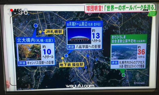 札幌市 日本ハム新球場候補地正式提案