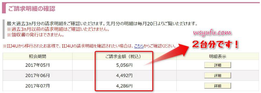 iijmio格安simにして1ヵ月1万円節約に