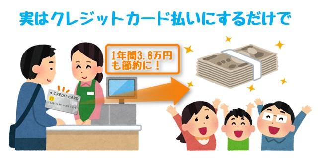 生活費1年間5万もお得に!節約技は楽天カード払いと電気代を安くする方法を実践しただけ