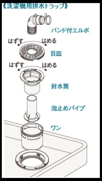 洗濯機の排水口の仕組み
