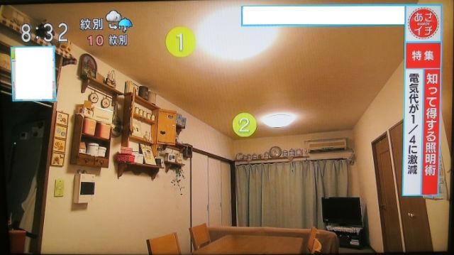 NHKあさイチ 照明術