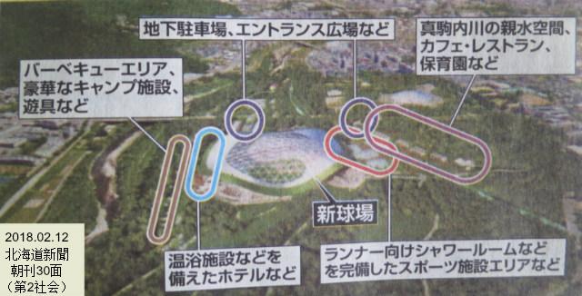 日本ハム新球場 真駒内構想案イメージ