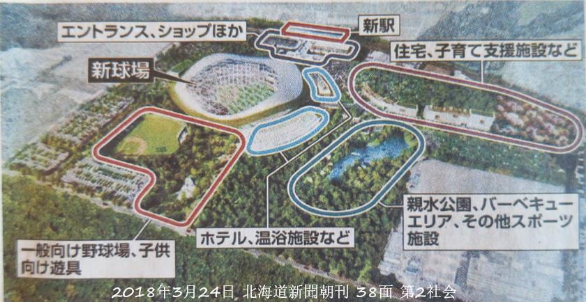 日本ハム 新球場 ボールパーク 北広島市 きたひろしま総合運動公園