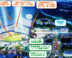 北海道ボールパーク 日本ハム新球場 北広島市 最新