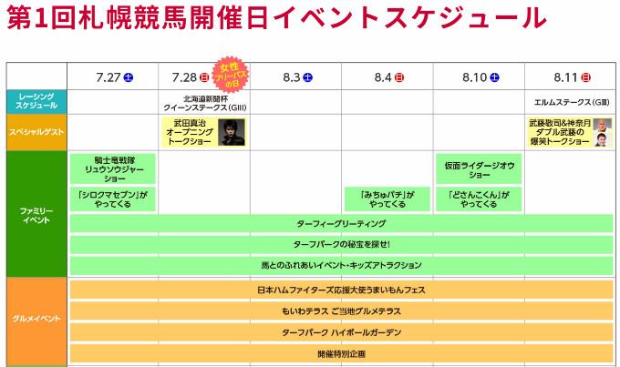 札幌競馬 2019 イベント 武田真治
