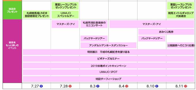 札幌競馬 2019 イベント