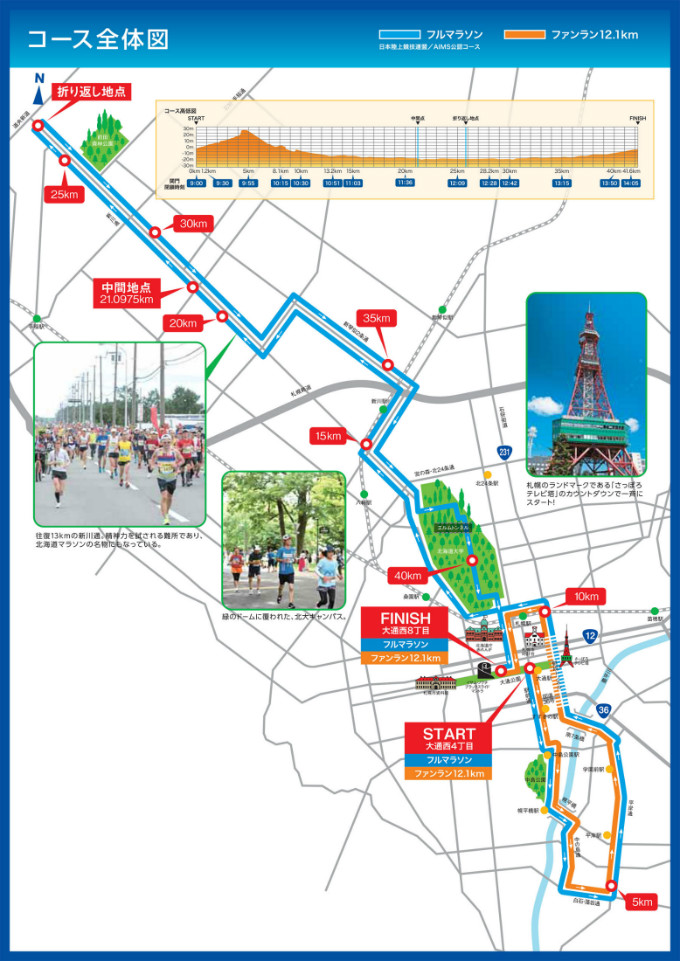2019年 北海道マラソンコース 五輪 札幌マラソンコース予想 2020TOKYO