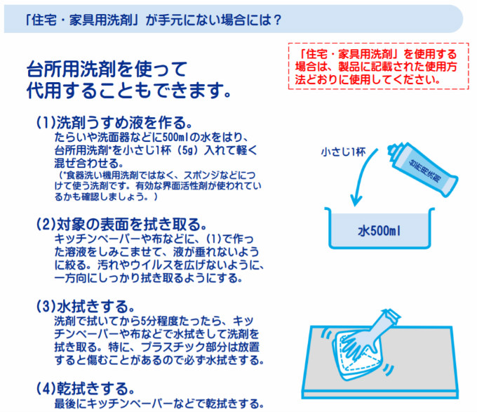 新型コロナウイルス消毒に有効 食器用洗剤 二度拭き以上の三度拭き必要